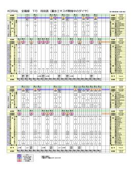 KORAIL 全羅線 下り 時刻表(麗水エキスポ開催中のダイヤ)