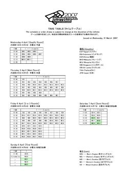 大阪インターナショナルチャレンジのタイムテーブル8日分を変更