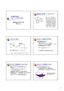 情報意味論 階層型(多層パーセプトロン) シグモイド素子 まとめ1: 教師