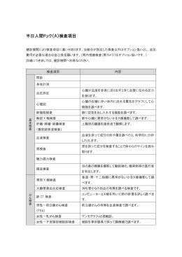 半日人間ドック(A)検査項目