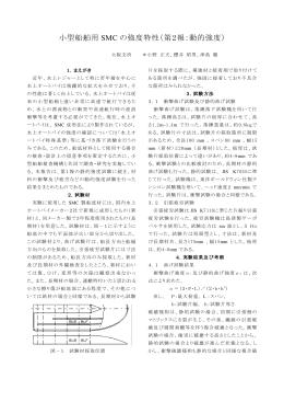 小型船舶用 の強度特性(第2報:動的強度) SMC