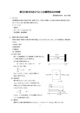 微分方程式のおさらいと有限要素法の基礎