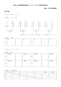 平成25年度青森県高校新人バスケットボール決勝大会組合せ 会場
