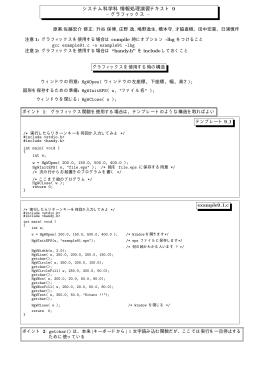 システム科学科 情報処理演習テキスト 9 – グラフィックス –
