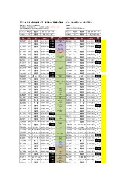 毎日 毎日 09:30-14:40 09:35-13:30 14:35-20:00 15:50