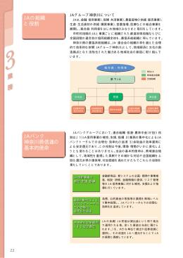 JAの組織 と役割 JAバンク 神奈川県信連の 基本的