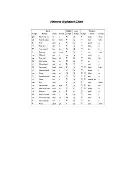 Hebrew Alphabet Chart - Mechanical Translation