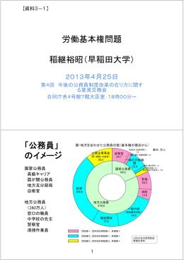 労働基本権問題 稲継裕昭(早稲田大学) 「公務員」 のイメージ