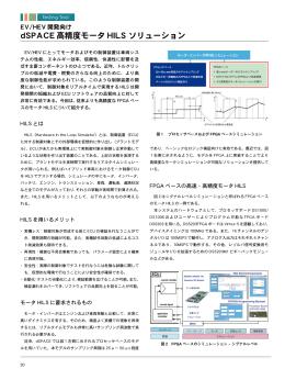 dSPACE 高精度モータ HILS ソリューション