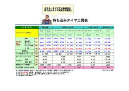 500 ¥600 ¥600 ¥1.700 ¥700 ¥500 ¥700 ¥700 ¥1.900 ¥700