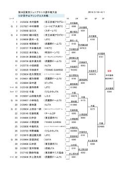 第34回東京ジュニアテニス選手権大会 12才男子