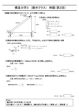 構造力学3 (藤井クラス) 例題(第2回)