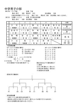 第66回武相バレーボール大会の組合せ表