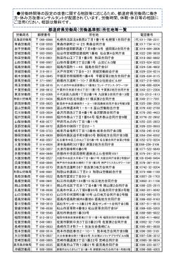 都道府県労働局(労働基準部)所在地等一覧 労働時間等の設定の改善