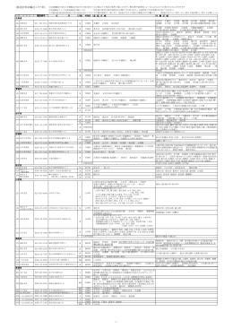 《都道府県別輸送エリア表》