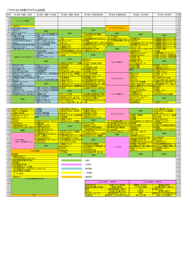 バサカニ2013本祭プログラム決定版