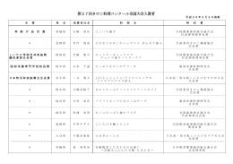 第27回きのこ料理コンクール全国大会入賞者