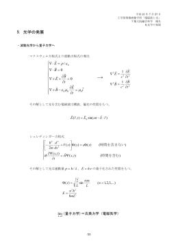 9. 光学の発展 pp.53-56