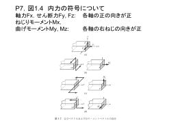 P7,図1.4 内力の符号について