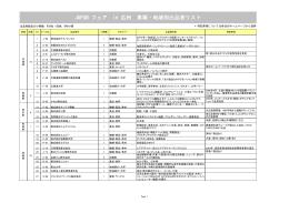 JAPAN フェア in 広州 業種・地域別出品者リスト - 中小企業庁