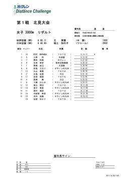 2011 - 日本陸上競技連盟