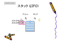 スタック(LIFO)