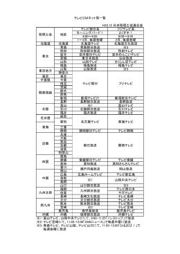 テレビ朝日系 フジテレビ系 モーニングバード! とくダネ! 8:00~9:55 8