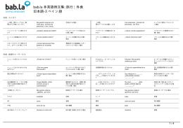 多言語例文集: 旅行 | 外食 (日本語