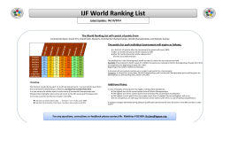 IJF World Ranking List