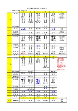 江戸川病院・メディカルプラザ江戸川 午 前 午 後 夕方 高 畑 佐藤(和) 安