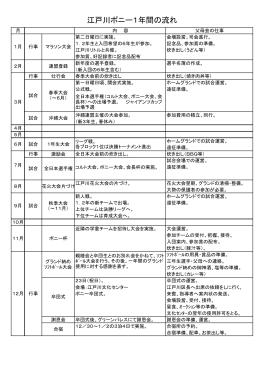 江戸川ポニーリーグ