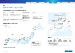 整備新幹線(北陸新幹線)