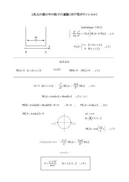 一次元の箱の中の粒子の運動