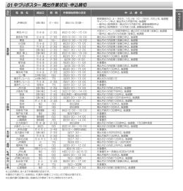 中づりポスター 掲出作業状況・申込締切 01