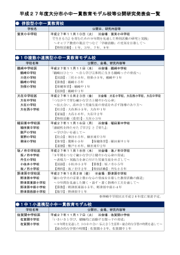 27年度大分市小中一貫教育公開研究発表会開催校等一覧 (PDF:131KB)