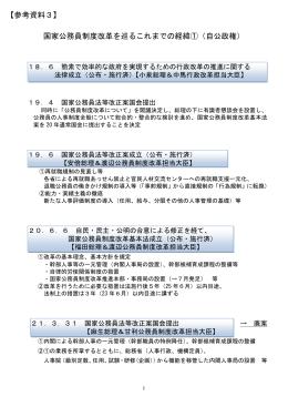 国家公務員制度改革を巡るこれまでの経緯①(自公政権) 【参考資料3】