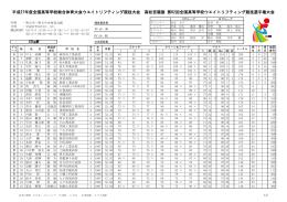 Results - 日本ウエイトリフティング協会