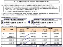 個人住民税の公的年金からの特別徴収制度の見直し(総務省資料)
