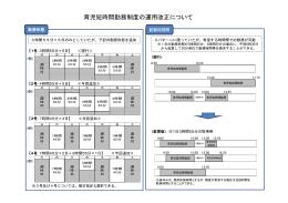 育児短時間勤務制度運用改正(概要) (H24.4.1~) [PDFファイル/101KB]