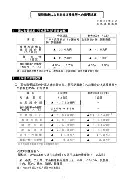 関税撤廃による北海道農業等への影響試算