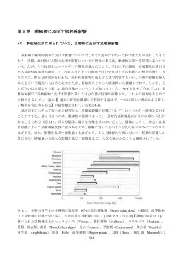 第6章 動植物に及ぼす放射線影響