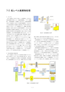 7-2 低レベル廃棄物処理