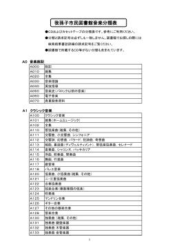 音楽分類表(PDF)