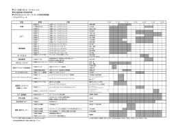 9/26音楽学部オープンキャンパスタイムスケジュール