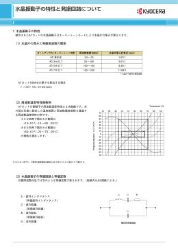 MHz帯水晶振動子の特性と発振回路について(pdf/485KB)