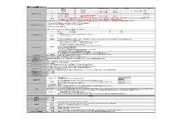 翔泳社 Flash原稿規定(2015.9.15) 【1】Chromeにのみ代替画像(GIF