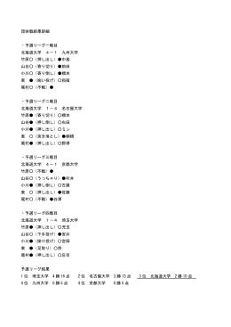 団体戦結果詳細 ・予選リーグ一戦目 北海道大学 4-1 九州大学 竹原