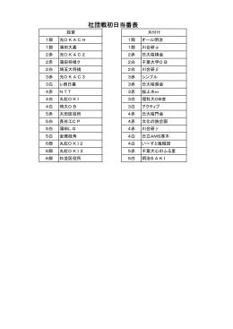 第26回社団戦当番表(PDF)