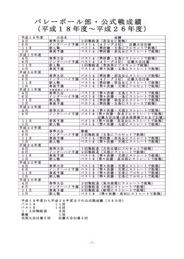 バレーボール部・公式戦成績 (平成18年度~平成26年度)