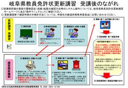 講習受講後のながれ - 岐阜県教員免許状更新講習 ホームページ